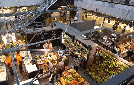 Puntos de interés : Mercado de San Antón